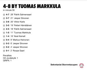 Green vs. O2-Jyväskylä (8-4) -  Matchens lirare Tube 463410580f00a